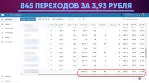 КЕЙС Клиенты из Вконтакте
